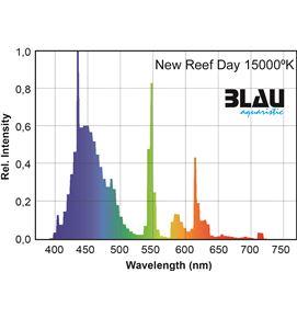 15-000k-blau-